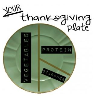 Your Thanksgiving Plate